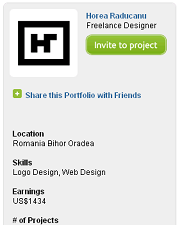 Can i invite designers to my project designcrowd invite designer stopboris Images