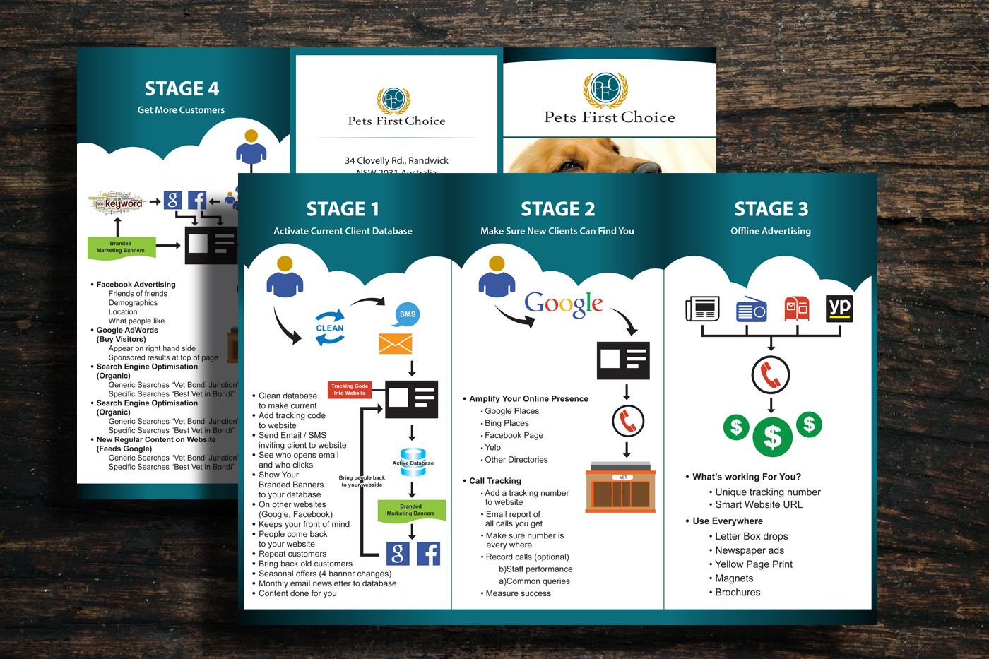 Professional upmarket marketing brochure design for for Marketing brochure design