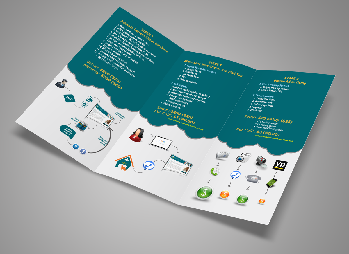 professional upmarket marketing brochure design for client source