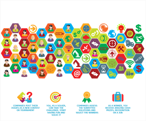 Illustration Design by bestwork - Crowdsourcing platform needs an illustration de ...