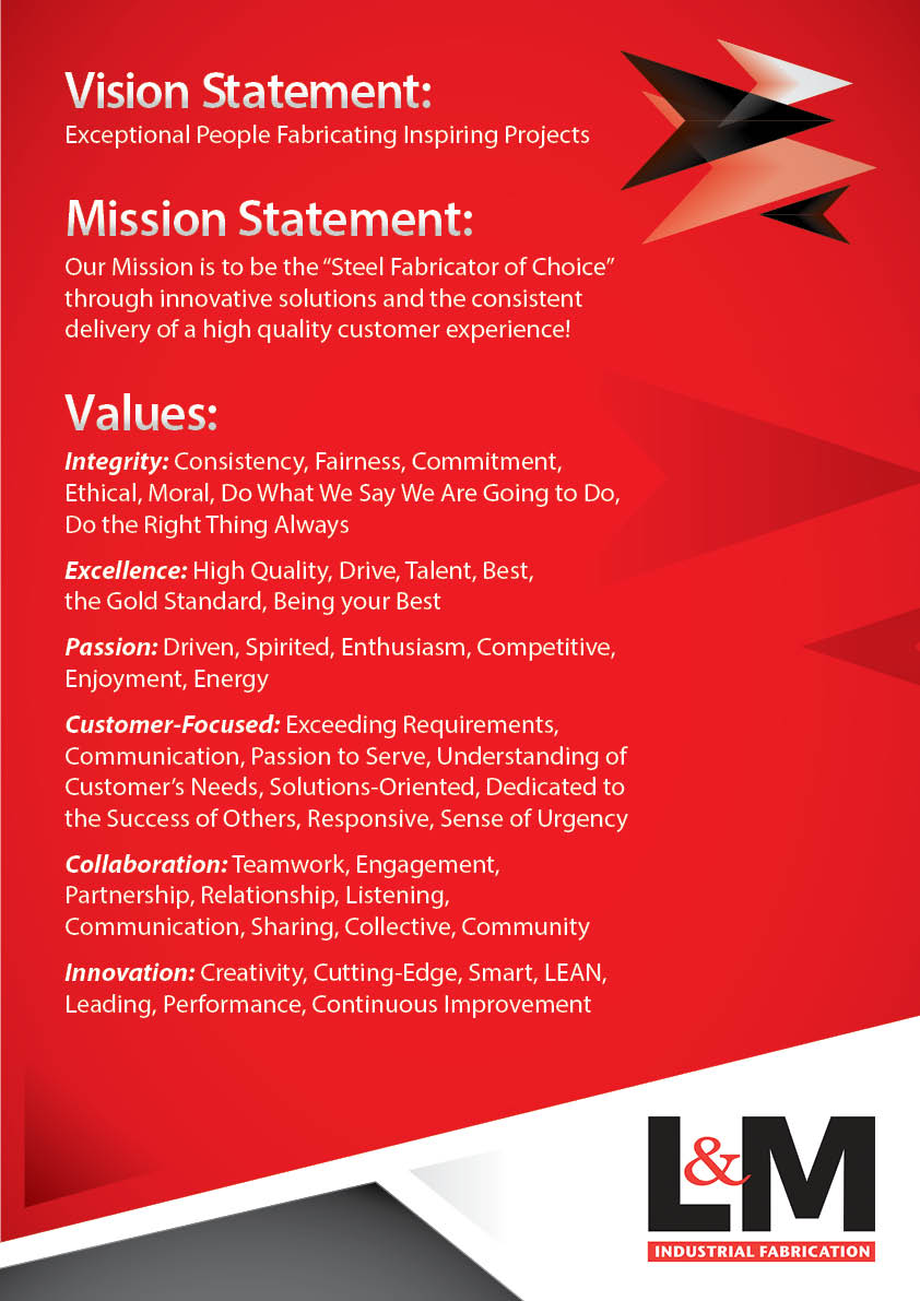 values statement template - 1000 images about mission vision values on pinterest
