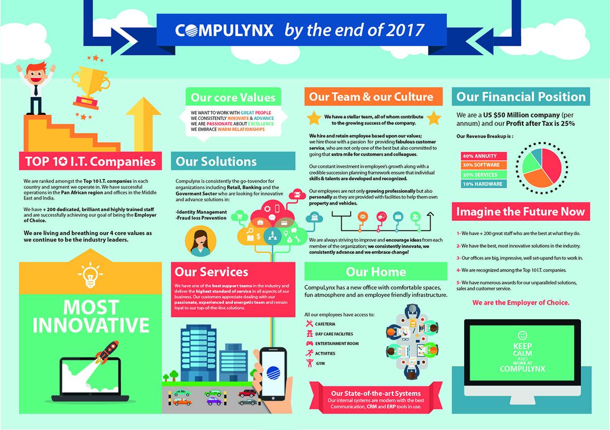 Playful, Modern, Information Technology Infographic Design ...