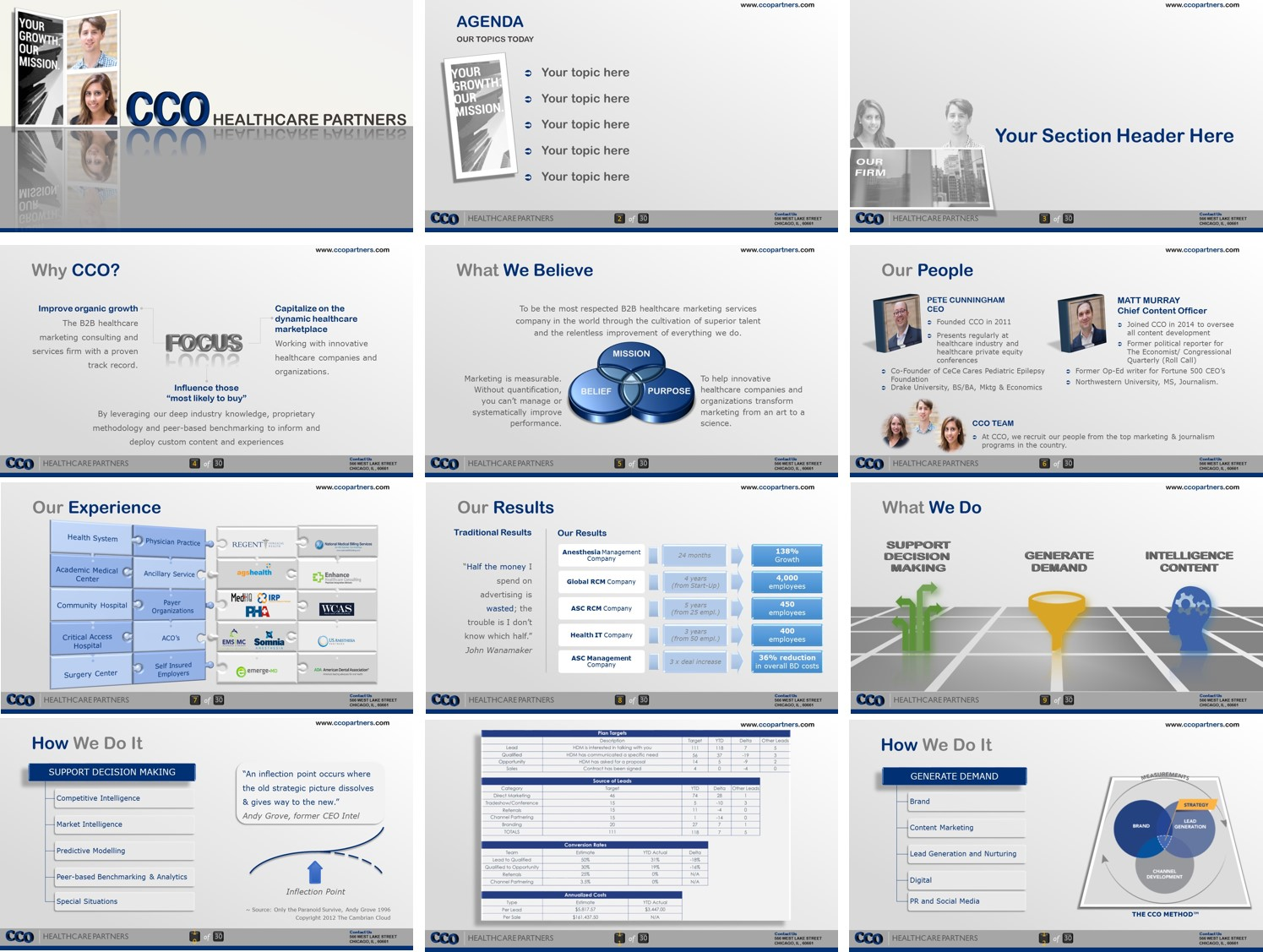 elegant professional healthcare powerpoint design for cco
