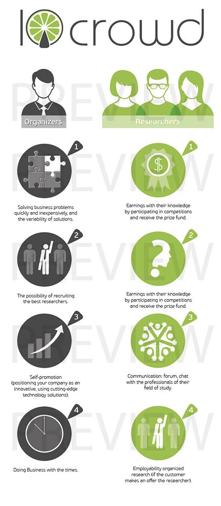 design infographie moderne  conservateur  communication