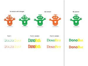 Icon Design by Kostas - Create the donation robot  Logo/ Icon for our c...