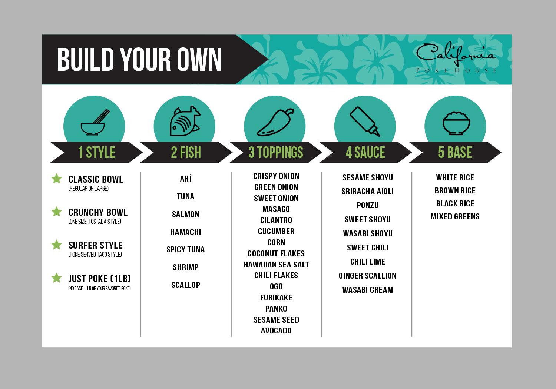 Modern professional fast food restaurant menu design for