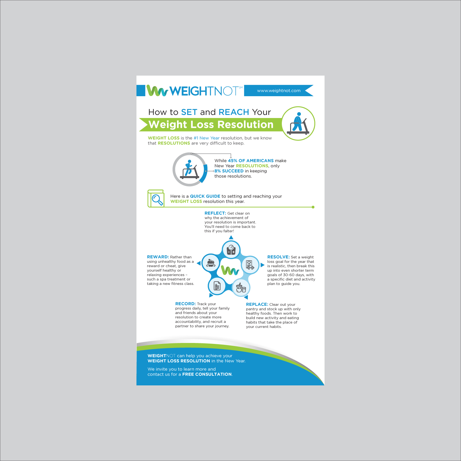 Infographic Design by Annie Creative Service for WeightNot | Design  #13131106