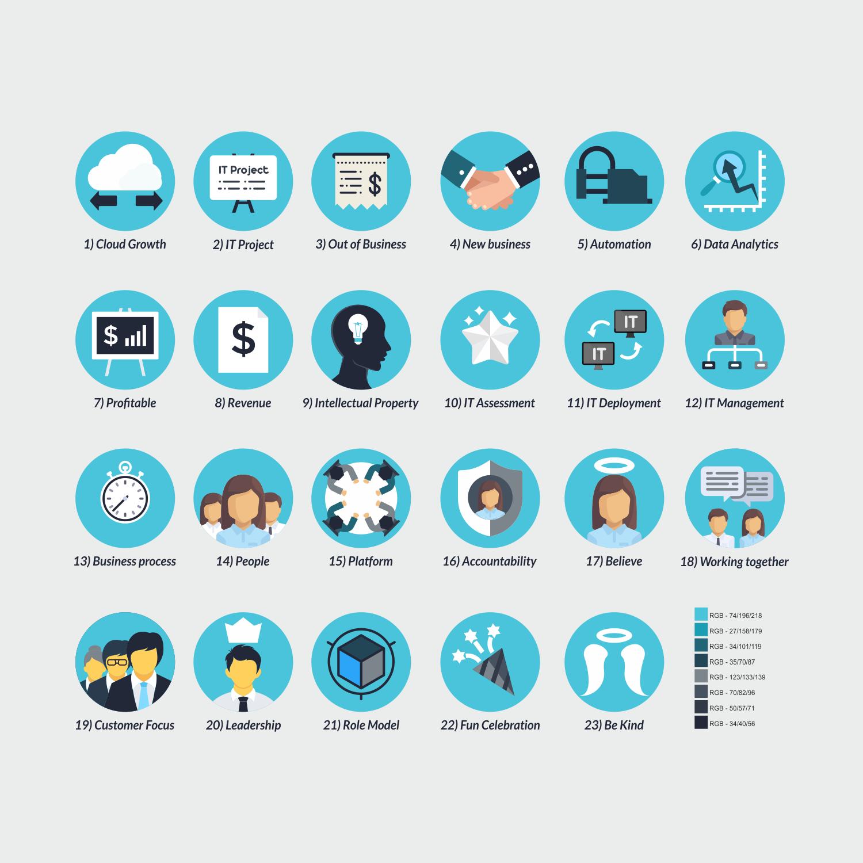 design ic u00f4ne audacieux  moderne  information technology pour a company par desingman