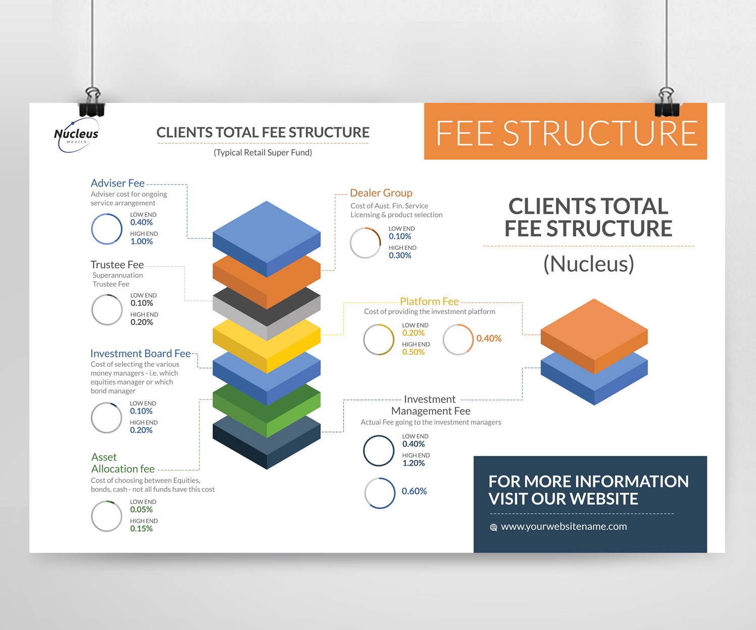 Modern, Professional, Financial Service Graphic Design for