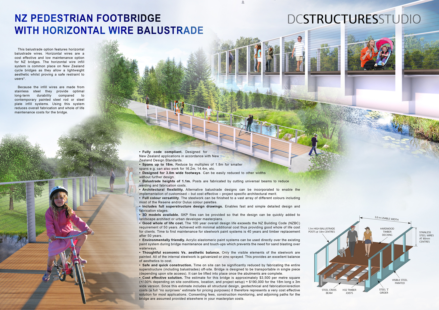 Poster design nz - Poster Design By Ejcx For Architectural Footbridge Poster Board Design 13350526