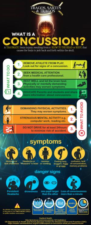 Infographic Design by MindCraft Design