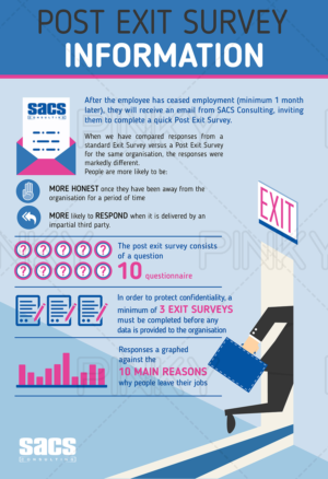 Infographic Design by Pinky