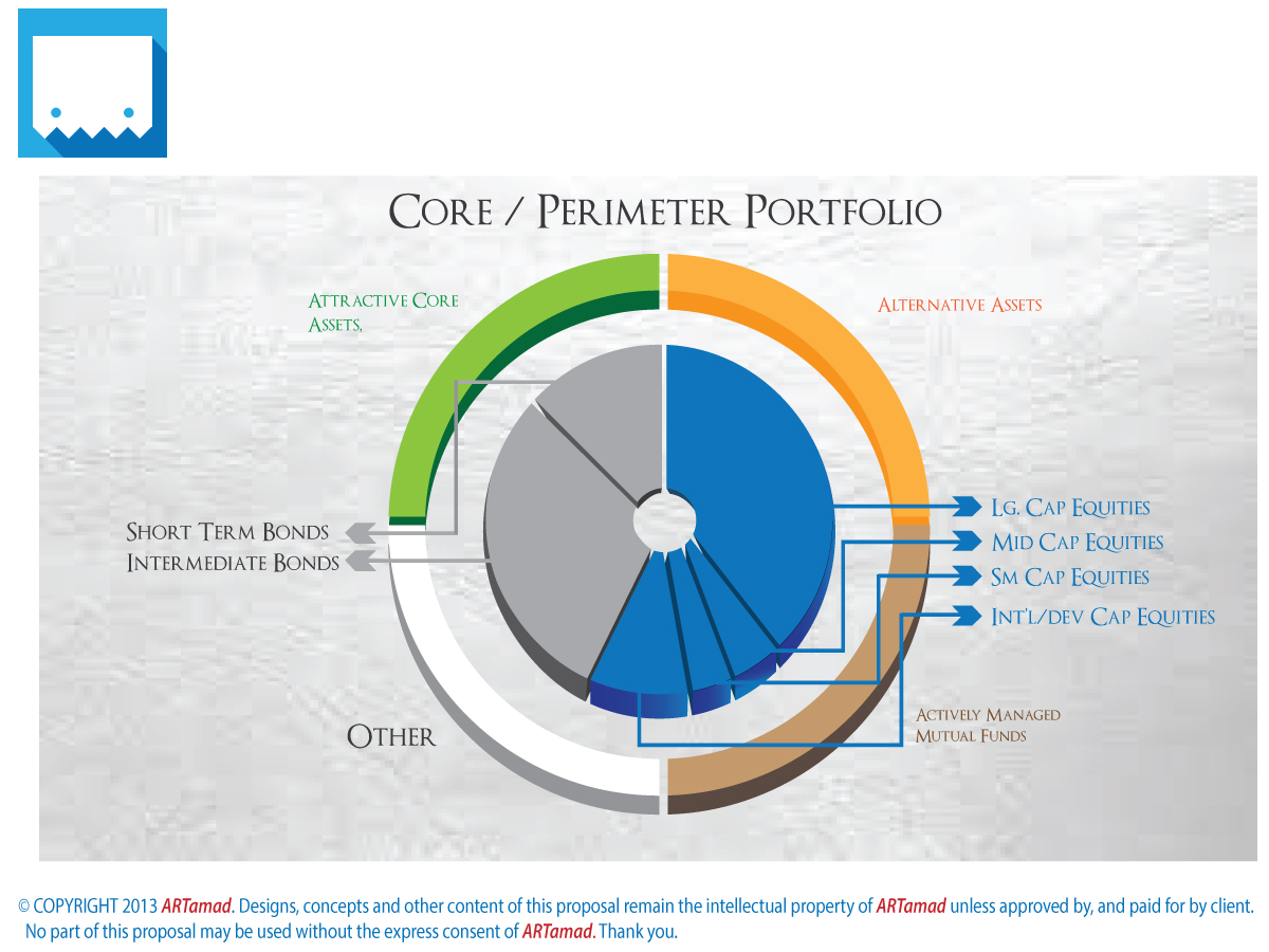 Serious professional powerpoint design for gary mikula by artamad powerpoint design by artamad tmdesigns for core investment strategys super pie chart design nvjuhfo Image collections