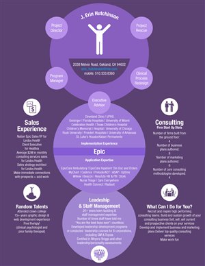 Graphic Design by FOX - Consulting Executive Needs Personal InfoGraphic...