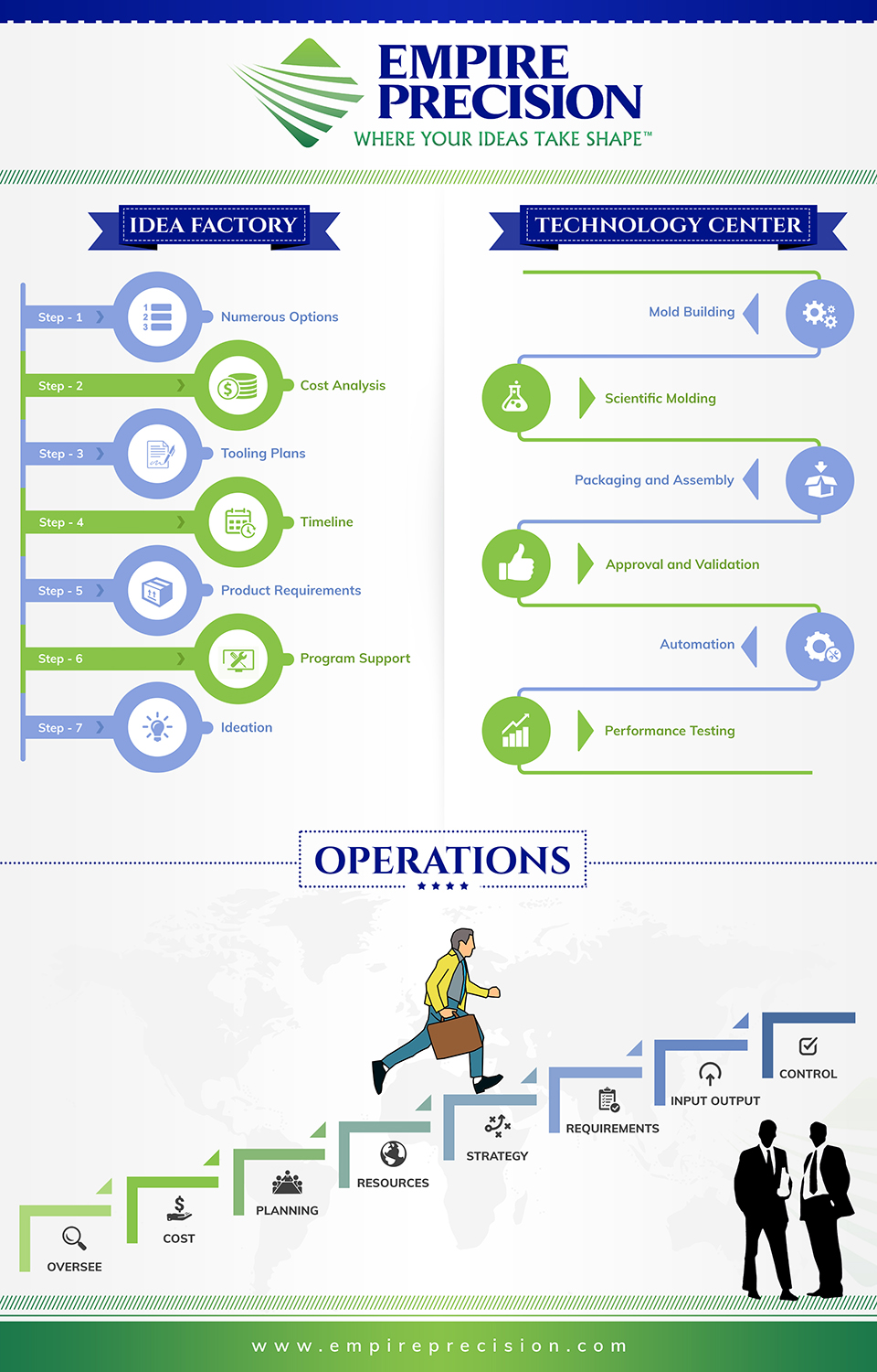 Bold Serious Manufacturing Infographic Design For Empire Precision