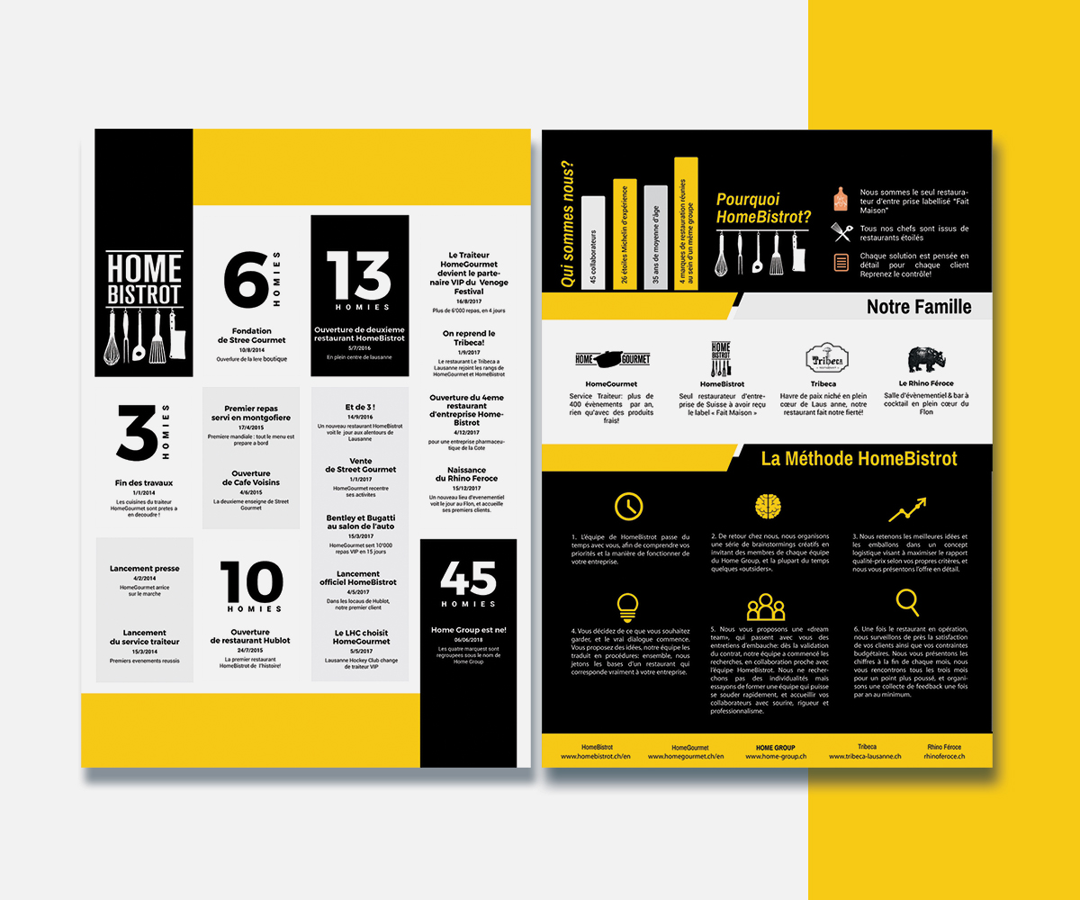 Upmarket Serious Restaurant Flyer Design For A Company By