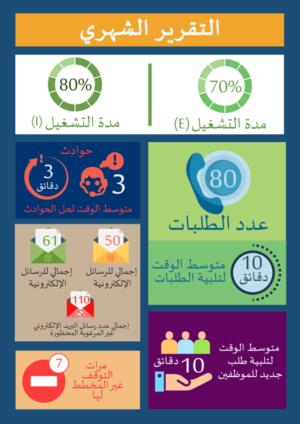 Infographic Design by Hatem