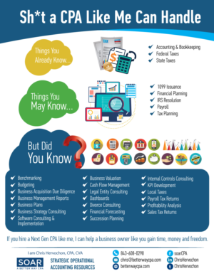 Infographic Design by uk