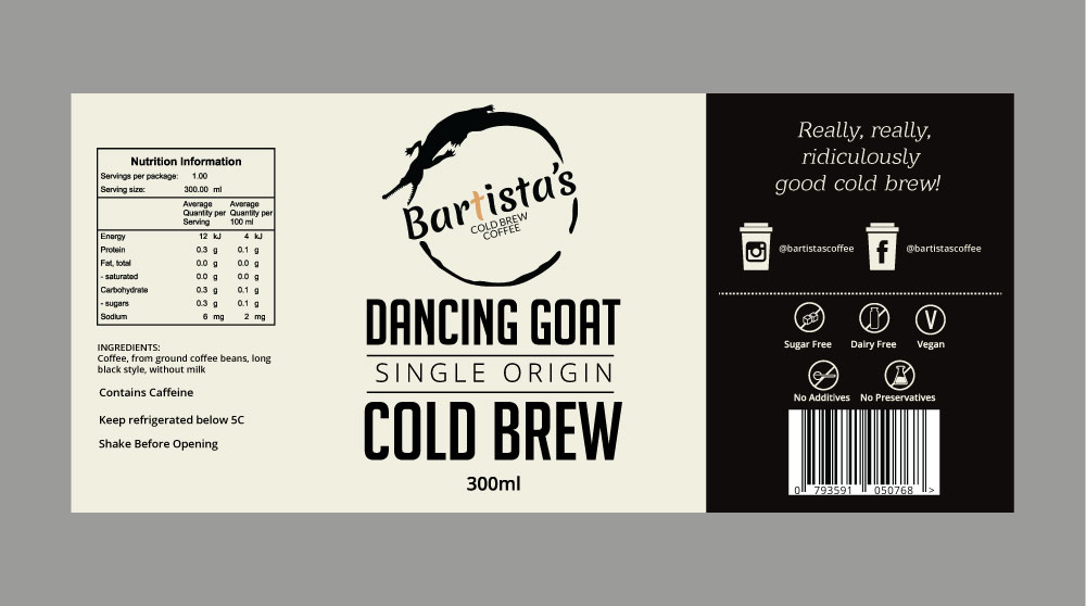Bold, Playful Label Design job  Label brief for LUPRO PTY