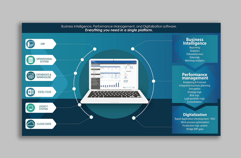 Elegant, Playful Graphic Design for Profitbase by