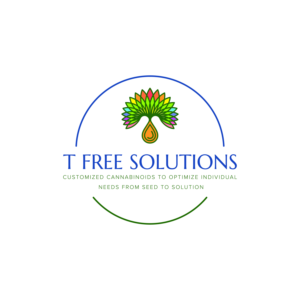 Logo Design - Custom Logo Design Service