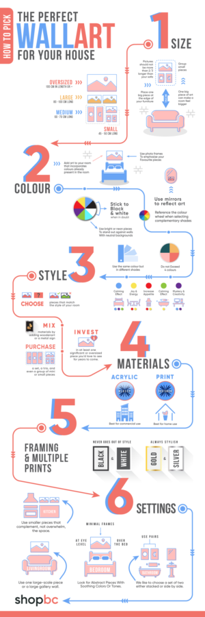 Infographic Design by JK18
