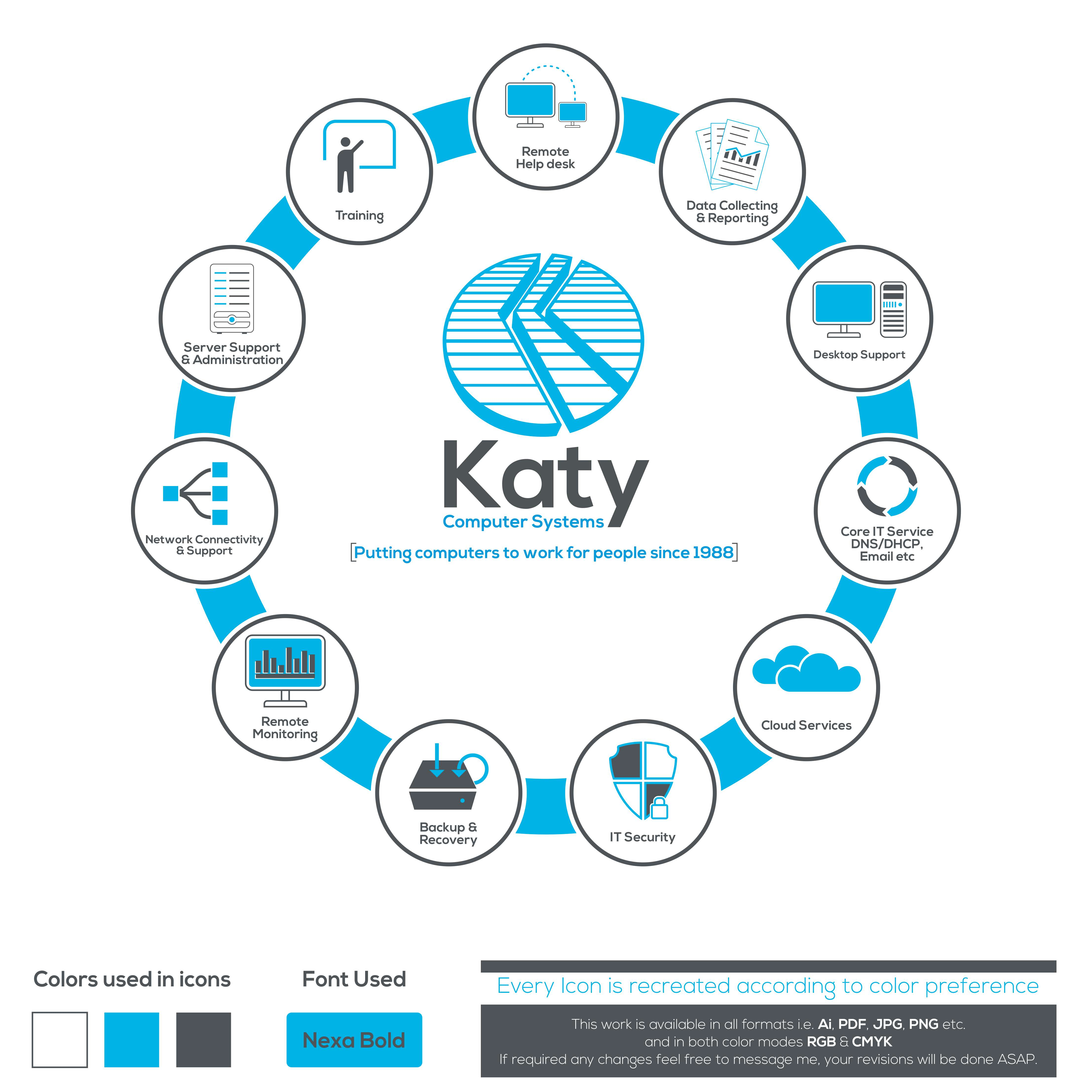 Professional Upmarket It Professional Vector Design For Katy Computer Systems By Awais Ahmad Design 24715258