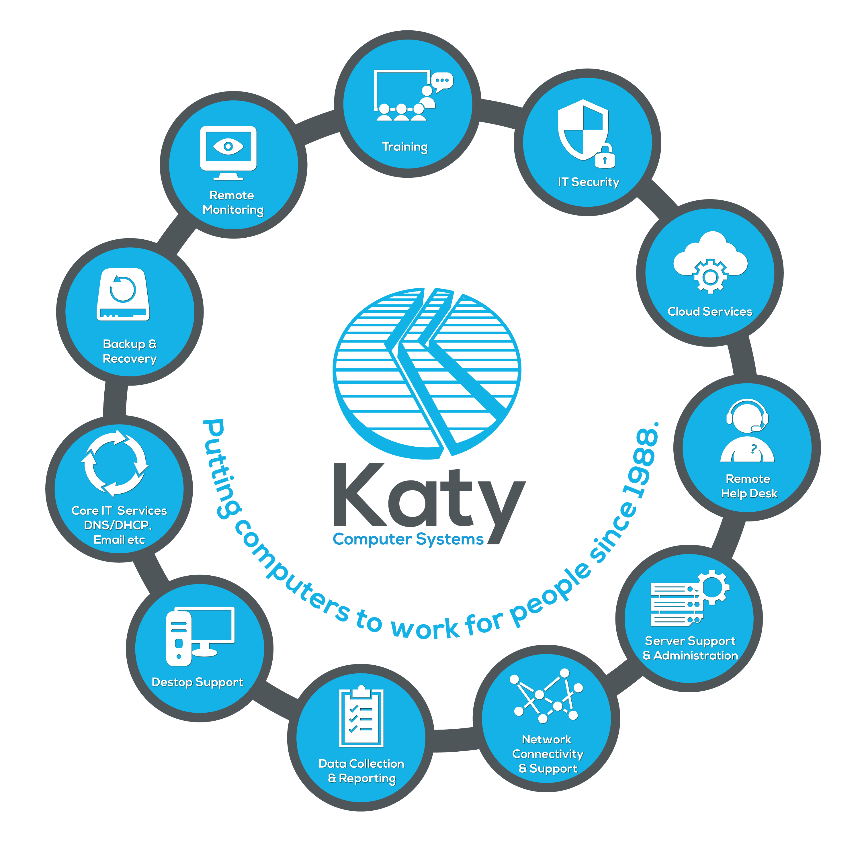 Professional Upmarket It Professional Vector Design For Katy Computer Systems By Jesskurian Design 24721513