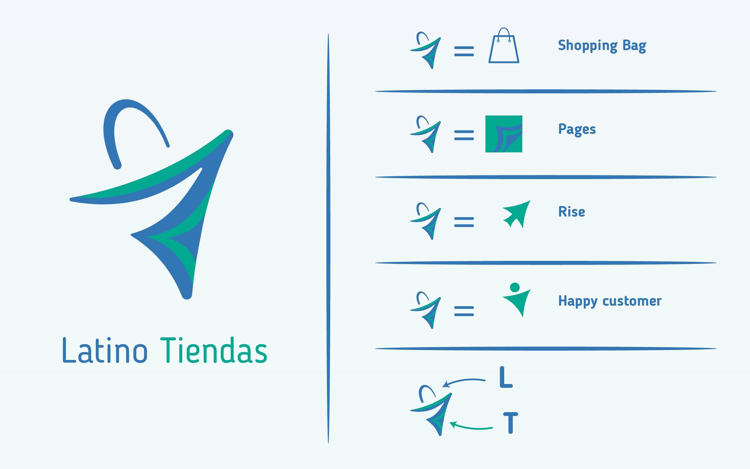 Modern Upmarket Ecommerce Logo Design For Latinotiendas By Reemgd Design 24705530