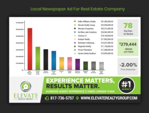 Newspaper Ad Design by ARTOGRAPHY