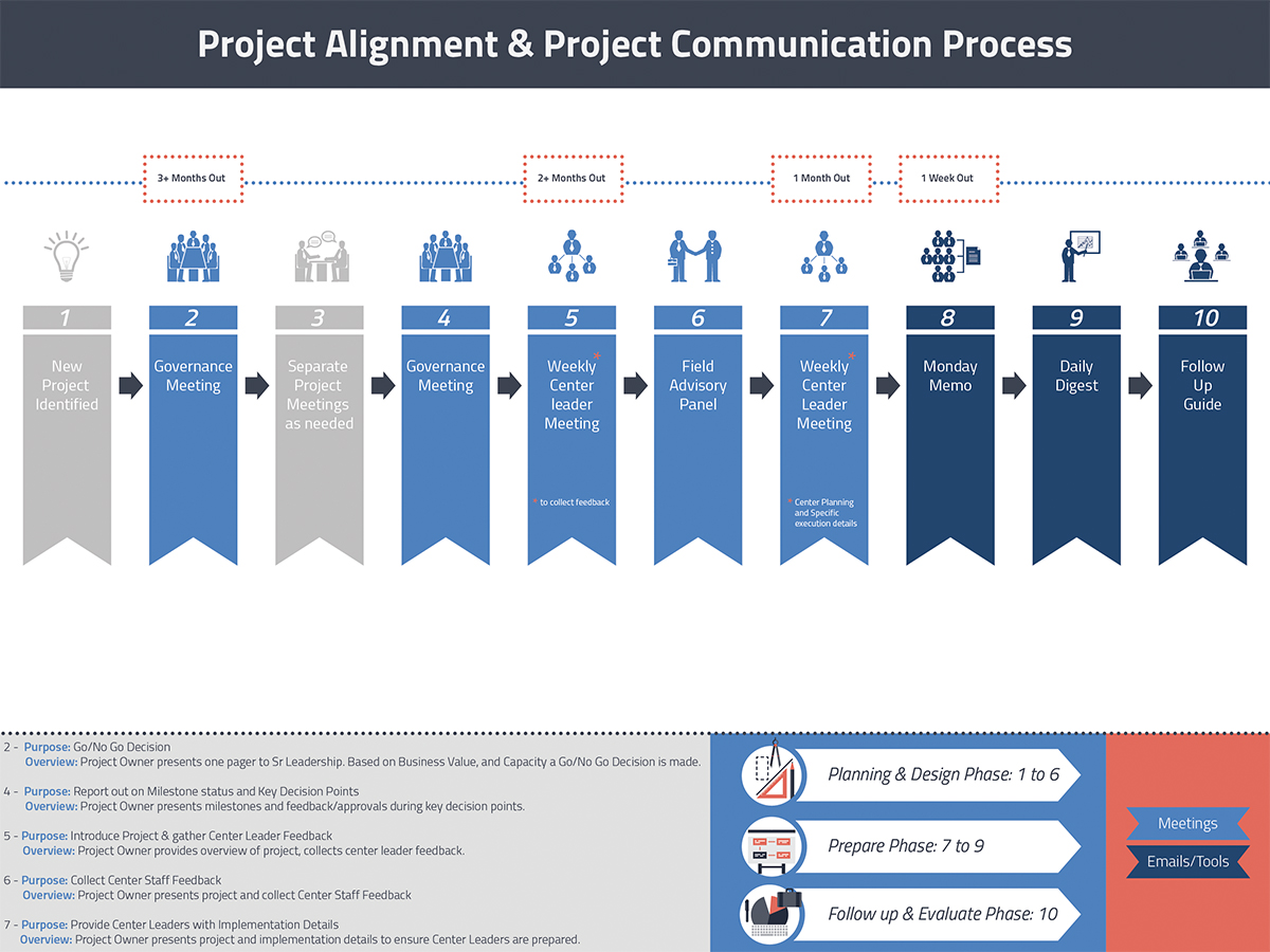 Masculine, Elegant, Communication PowerPoint Design for a Company by