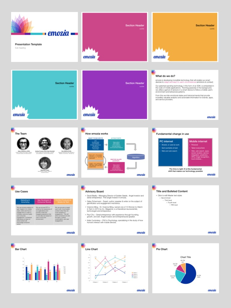 Software Powerpoint Design For Emozia By Anharfahrul Design 3628999