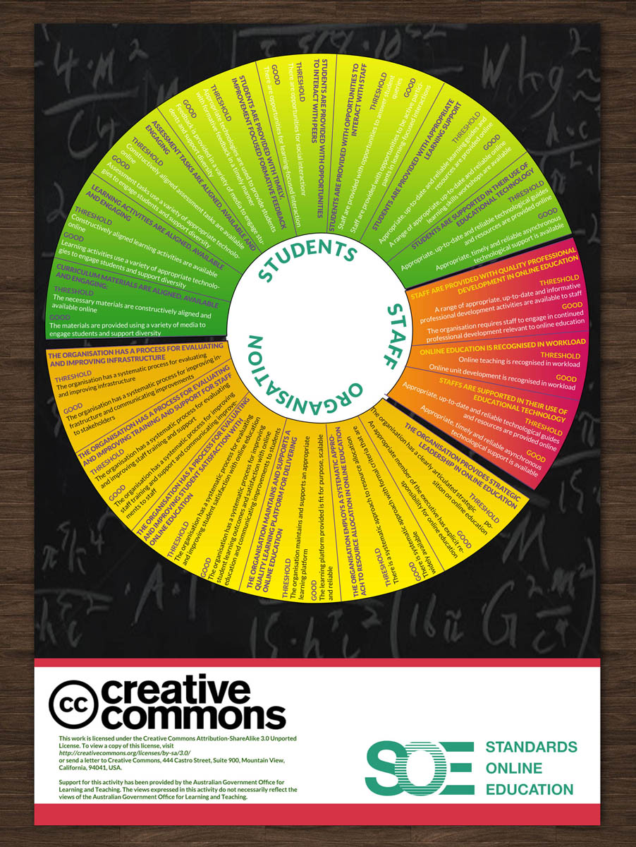Poster design online - Elegant Serious University Poster Design By Esolz Technolog