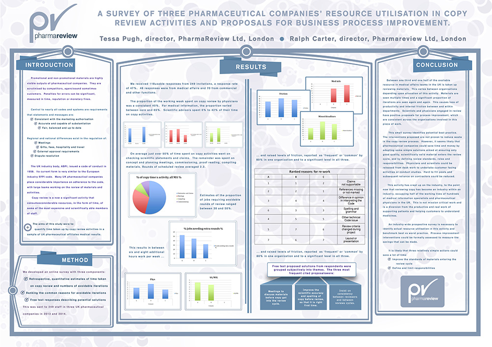 Poster Design design for PharmaReview Ltd, a company in ...