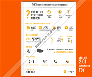 Graphic Design by fueldesignyard - An infographic for international calling app 'R...