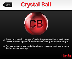 App Design by Sunil - Mobile Charts