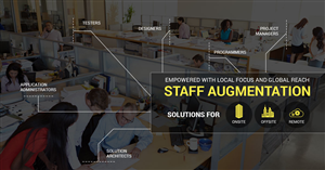 Banner Ad Design by Mila@CreativeMotions - Info Graphic for our IT Staff Augmentation Page